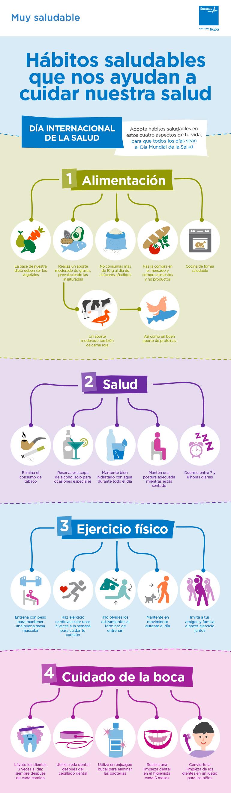 Infografía Día Mundial de la Salud