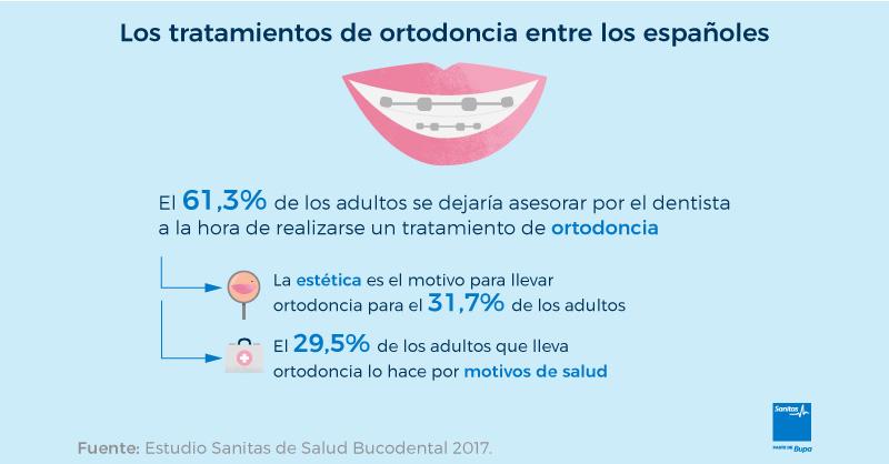 ortodoncia para mayores