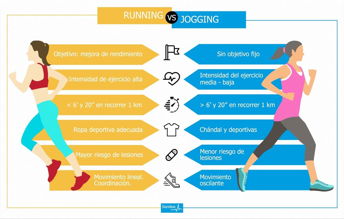 infografia running-jogging 1